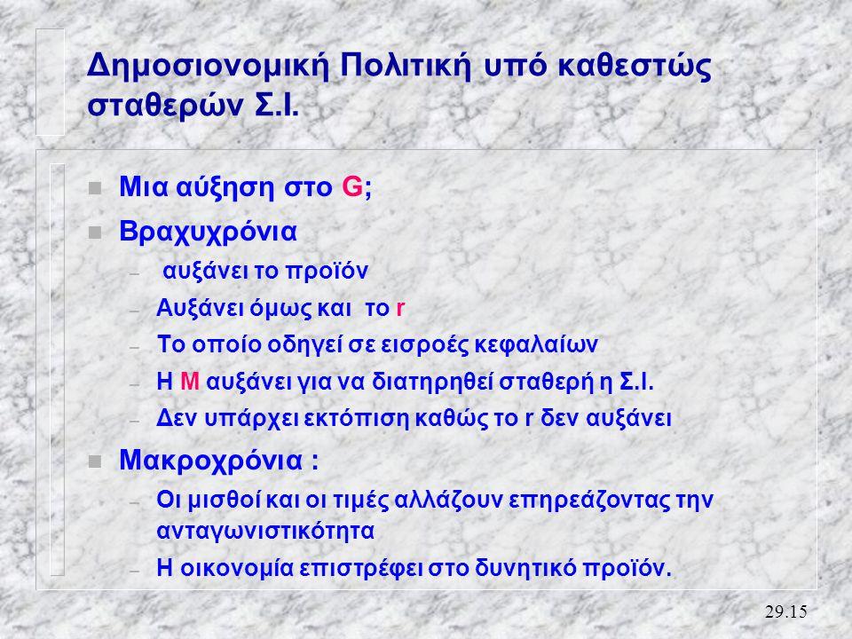 29.15 Δημοσιονομική Πολιτική υπό καθεστώς σταθερών Σ.Ι.