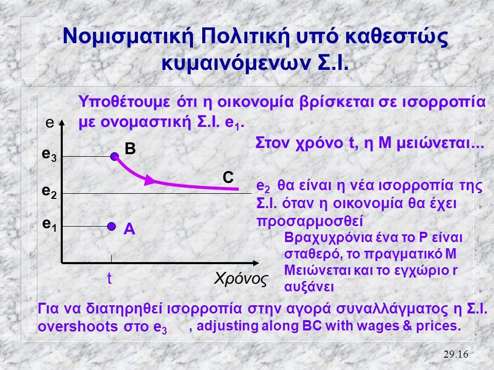 29.16 Νομισματική Πολιτική υπό καθεστώς κυμαινόμενων Σ.Ι.