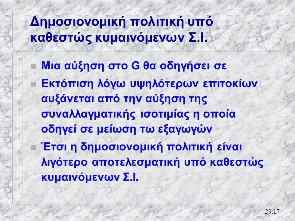 29.17 Δημοσιονομική πολιτική υπό καθεστώς κυμαινόμενων Σ.Ι.