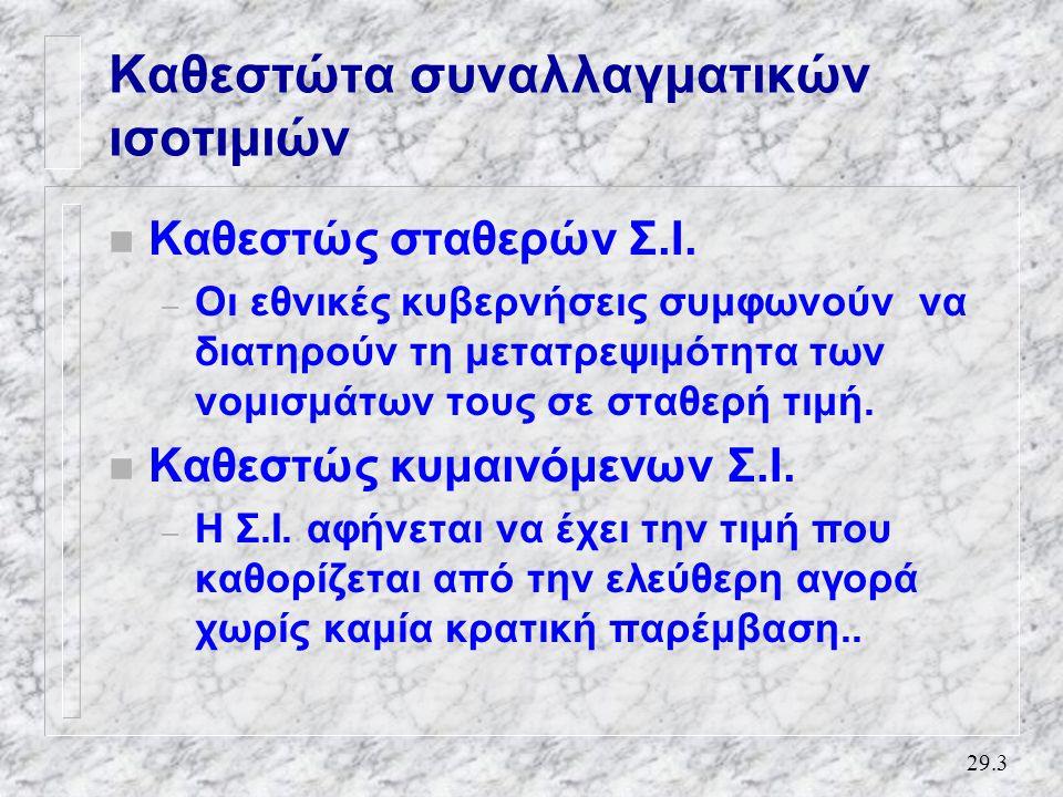 29.14 Μακροοικονομική Πολιτική υπό καθεστώς σταθερών Σ.Ι.