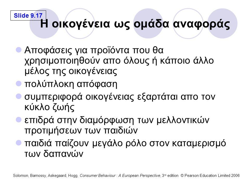 Slide 9.17 Solomon, Bamossy, Askegaard, Hogg, Consumer Behaviour : A European Perspective, 3 rd edition © Pearson Education Limited 2006 Η οικογένεια ως ομάδα αναφοράς Αποφάσεις για προϊόντα που θα χρησιμοποιηθούν απο όλους ή κάποιο άλλο μέλος της οικογένειας πολύπλοκη απόφαση συμπεριφορά οικογένειας εξαρτάται απο τον κύκλο ζωής επιδρά στην διαμόρφωση των μελλοντικών προτιμήσεων των παιδιών παιδιά παίζουν μεγάλο ρόλο στον καταμερισμό των δαπανών