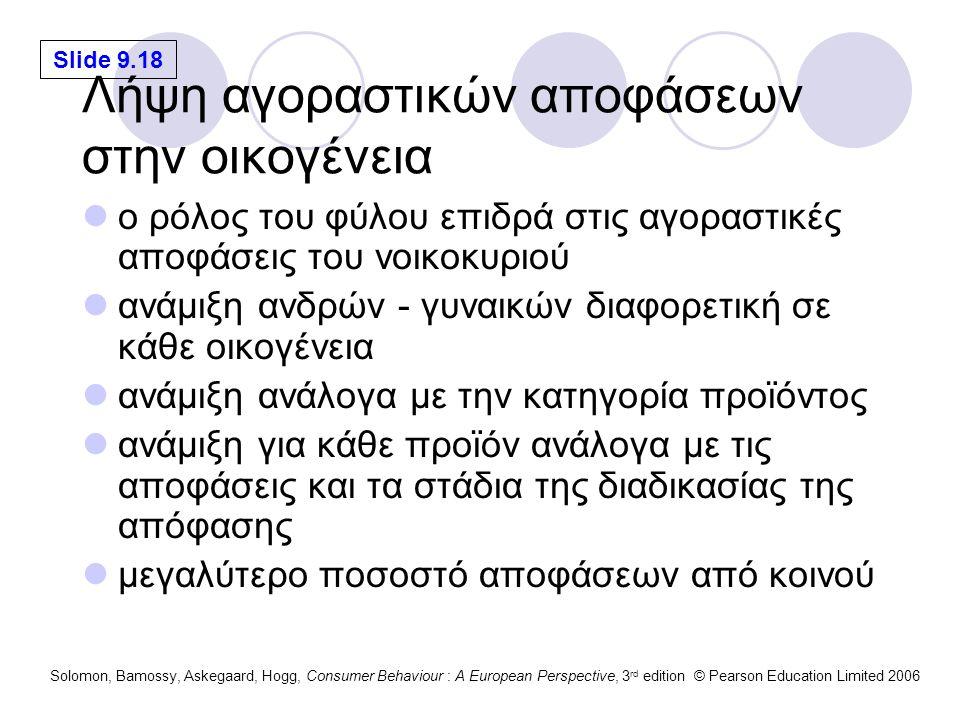 Slide 9.18 Solomon, Bamossy, Askegaard, Hogg, Consumer Behaviour : A European Perspective, 3 rd edition © Pearson Education Limited 2006 Λήψη αγοραστικών αποφάσεων στην οικογένεια ο ρόλος του φύλου επιδρά στις αγοραστικές αποφάσεις του νοικοκυριού ανάμιξη ανδρών - γυναικών διαφορετική σε κάθε οικογένεια ανάμιξη ανάλογα με την κατηγορία προϊόντος ανάμιξη για κάθε προϊόν ανάλογα με τις αποφάσεις και τα στάδια της διαδικασίας της απόφασης μεγαλύτερο ποσοστό αποφάσεων από κοινού