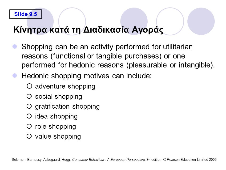 Slide 9.5 Solomon, Bamossy, Askegaard, Hogg, Consumer Behaviour : A European Perspective, 3 rd edition © Pearson Education Limited 2006 Κίνητρα κατά τη Διαδικασία Αγοράς Shopping can be an activity performed for utilitarian reasons (functional or tangible purchases) or one performed for hedonic reasons (pleasurable or intangible).
