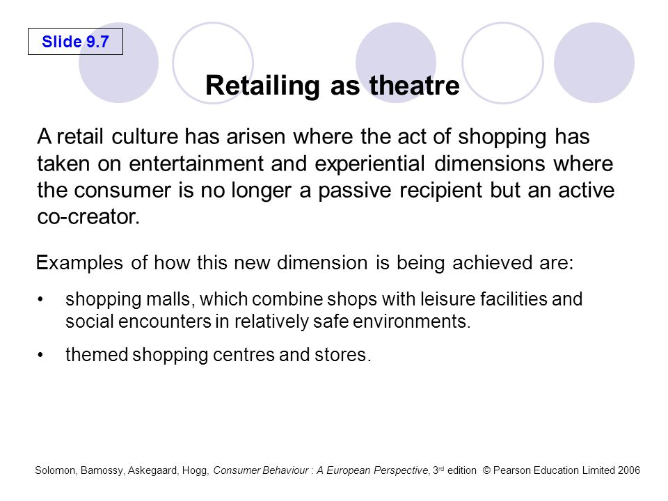 Slide 9.7 Solomon, Bamossy, Askegaard, Hogg, Consumer Behaviour : A European Perspective, 3 rd edition © Pearson Education Limited 2006 shopping malls, which combine shops with leisure facilities and social encounters in relatively safe environments.