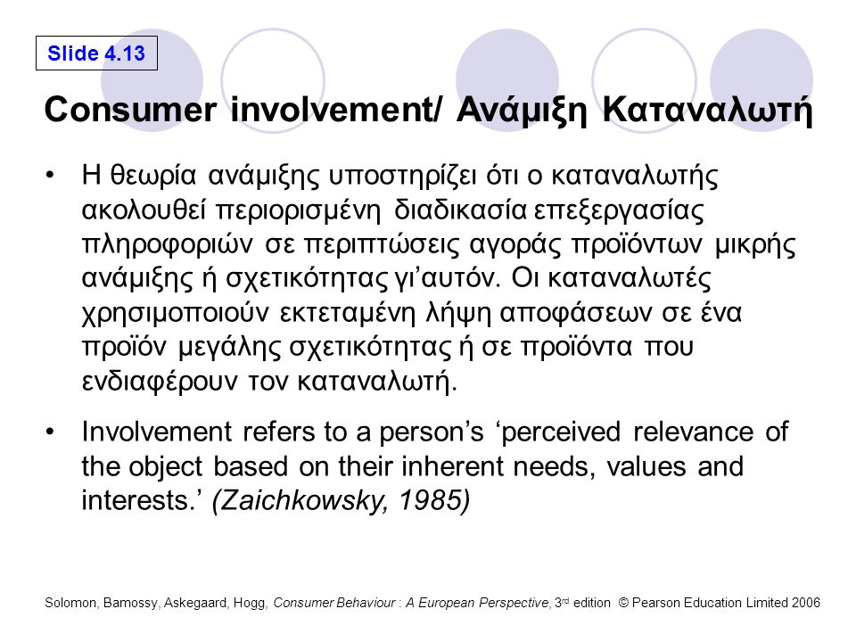 Slide 4.13 Solomon, Bamossy, Askegaard, Hogg, Consumer Behaviour : A European Perspective, 3 rd edition © Pearson Education Limited 2006 Η θεωρία ανάμ
