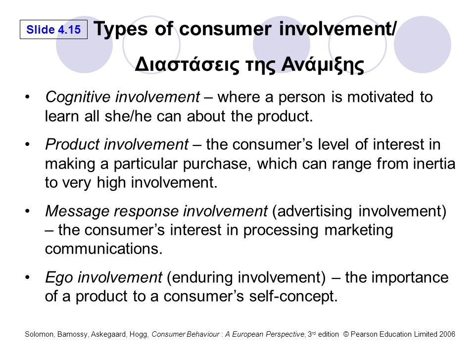 Slide 4.15 Solomon, Bamossy, Askegaard, Hogg, Consumer Behaviour : A European Perspective, 3 rd edition © Pearson Education Limited 2006 Cognitive inv