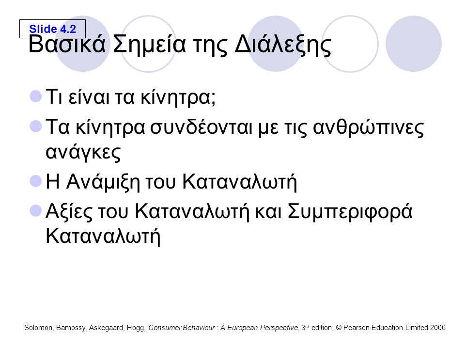Slide 4.2 Solomon, Bamossy, Askegaard, Hogg, Consumer Behaviour : A European Perspective, 3 rd edition © Pearson Education Limited 2006 Βασικά Σημεία