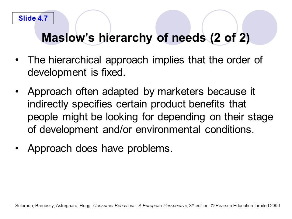 Slide 4.7 Solomon, Bamossy, Askegaard, Hogg, Consumer Behaviour : A European Perspective, 3 rd edition © Pearson Education Limited 2006 The hierarchic