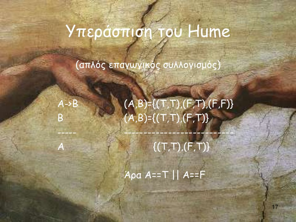17 Υπεράσπιση του Hume (απλός επαγωγικός συλλογισμός) Α->Β Β ----- Α (Α,Β)={(Τ,Τ),(F,T),(F,F)} (A,B)={(T,T),(F,Τ)} --------------------------- {(T,T),(F,T)} Άρα A==Τ || A==F