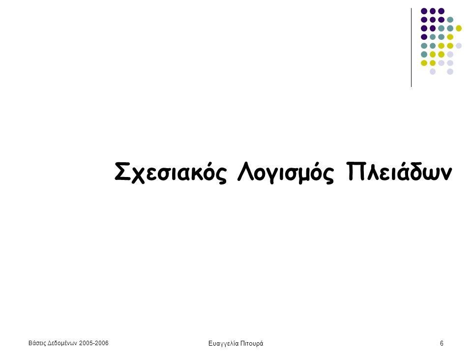 Βάσεις Δεδομένων 2005-2006 Ευαγγελία Πιτουρά27 Σχεσιακός Λογισμός Πεδίων Άτομα του σχεσιακού λογισμού πεδίου R(x 1, x 2, …, x n ): R όνομα σχέσης n-οστού βαθμού x i opt x j x i opt c ή c opt x i Για συντομία {x 1 x 2 …x n | R(x 1, x 2, …, x n ) αντί του {x 1, x 2, …, x n | R(x 1, x 2, …, x n )
