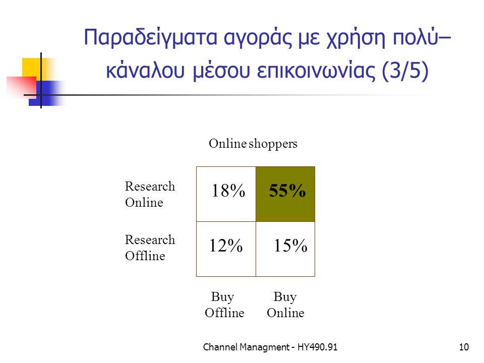 Channel Managment - ΗΥ490.9110 Παραδείγματα αγοράς με χρήση πολύ– κάναλου μέσου επικοινωνίας (3/5) 15%12% 55% 18% Online shoppers Research Online Research Offline Buy Buy Offline Online