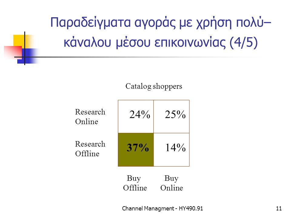 Channel Managment - ΗΥ490.9111 Παραδείγματα αγοράς με χρήση πολύ– κάναλου μέσου επικοινωνίας (4/5) Catalog shoppers Research Online Research Offline Buy Buy Offline Online 14% 37% 25% 24%