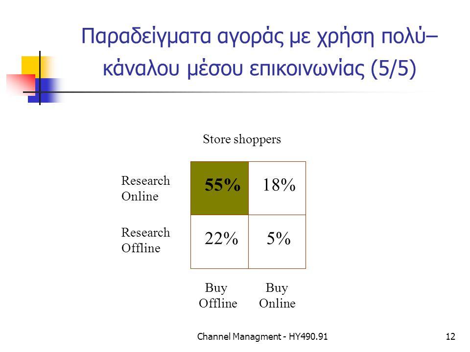 Channel Managment - ΗΥ490.9112 Παραδείγματα αγοράς με χρήση πολύ– κάναλου μέσου επικοινωνίας (5/5) 16%12% 55% 18% Store shoppers Research Online Research Offline Buy Buy Offline Online 5% 22% 55% 18%