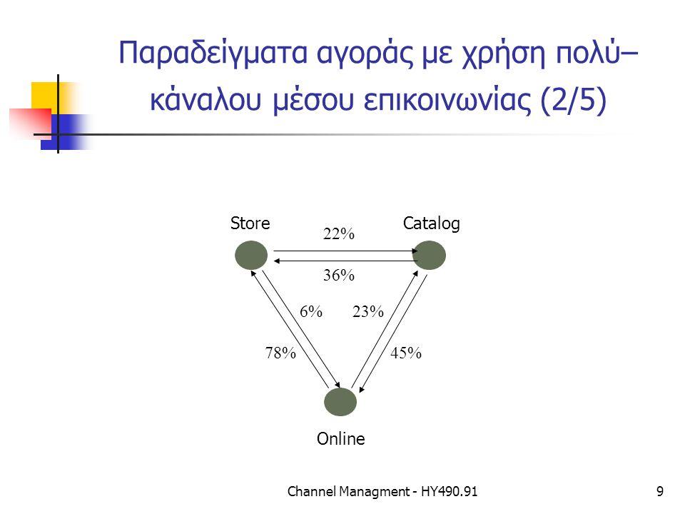 Channel Managment - ΗΥ490.919 Παραδείγματα αγοράς με χρήση πολύ– κάναλου μέσου επικοινωνίας (2/5) Store Catalog 22% 36% Online 6% 23% 78% 45%
