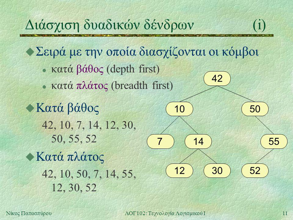 11Νίκος ΠαπασπύρουΛΟΓ102: Τεχνολογία Λογισμικού Ι u Σειρά με την οποία διασχίζονται οι κόμβοι l κατά βάθος (depth first) l κατά πλάτος (breadth first) Διάσχιση δυαδικών δένδρων(i) 42 1050 755 523012 14 u Κατά βάθος 42, 10, 7, 14, 12, 30, 50, 55, 52 u Κατά πλάτος 42, 10, 50, 7, 14, 55, 12, 30, 52