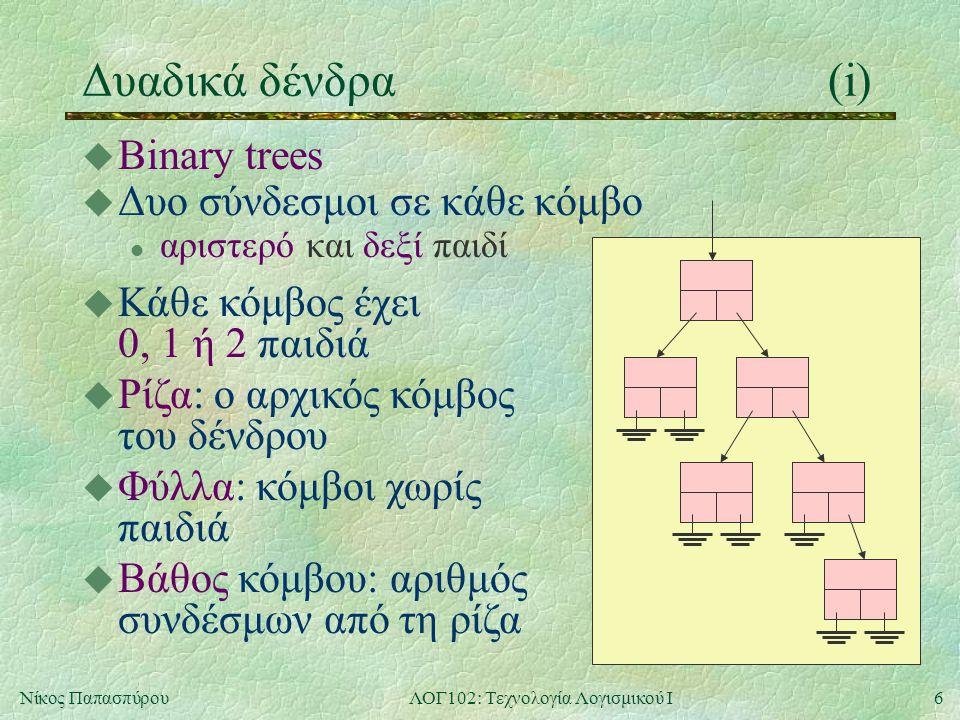 6Νίκος ΠαπασπύρουΛΟΓ102: Τεχνολογία Λογισμικού Ι Δυαδικά δένδρα(i) u Binary trees u Δυο σύνδεσμοι σε κάθε κόμβο l αριστερό και δεξί παιδί u Κάθε κόμβος έχει 0, 1 ή 2 παιδιά u Ρίζα: ο αρχικός κόμβος του δένδρου u Φύλλα: κόμβοι χωρίς παιδιά u Βάθος κόμβου: αριθμός συνδέσμων από τη ρίζα