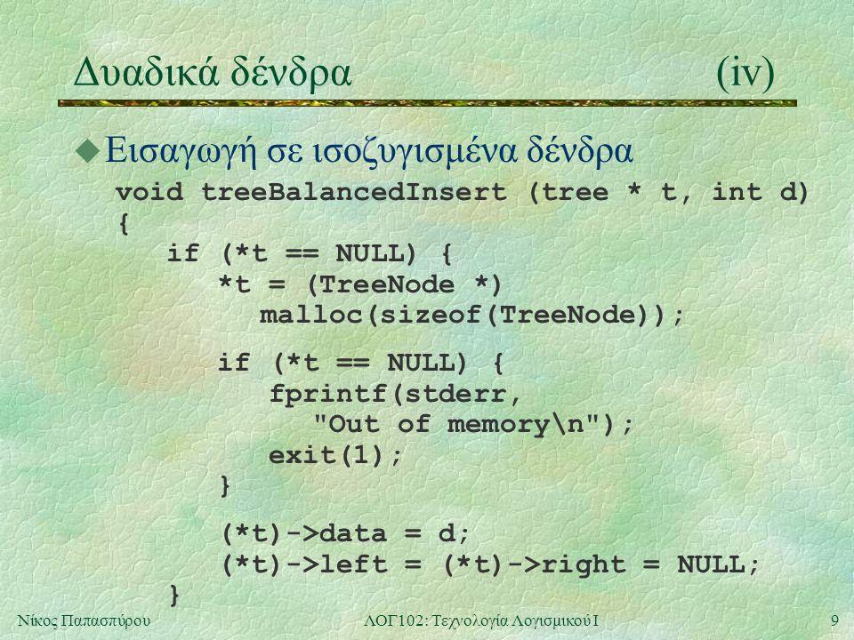 9Νίκος ΠαπασπύρουΛΟΓ102: Τεχνολογία Λογισμικού Ι Δυαδικά δένδρα(iv) u Εισαγωγή σε ισοζυγισμένα δένδρα void treeBalancedInsert (tree * t, int d) { if (*t == NULL) { *t = (TreeNode *) malloc(sizeof(TreeNode)); if (*t == NULL) { fprintf(stderr, Out of memory\n ); exit(1); } (*t)->data = d; (*t)->left = (*t)->right = NULL; }
