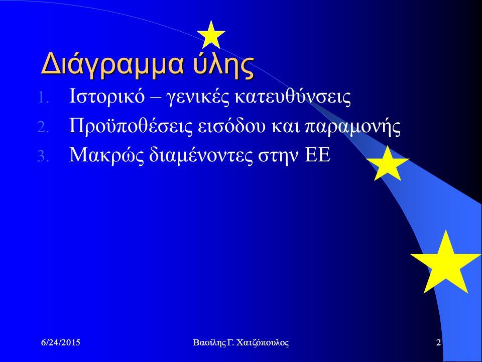 6/24/2015Βασίλης Γ. Χατζόπουλος2 Διάγραμμα ύλης 1. Ιστορικό – γενικές κατευθύνσεις 2. Προϋποθέσεις εισόδου και παραμονής 3. Μακρώς διαμένοντες στην ΕΕ