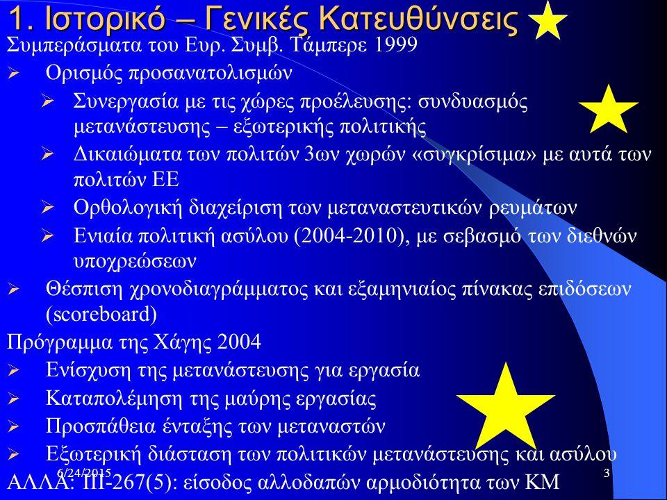 6/24/20153 1. Ιστορικό – Γενικές Κατευθύνσεις Συμπεράσματα του Ευρ. Συμβ. Τάμπερε 1999  Ορισμός προσανατολισμών  Συνεργασία με τις χώρες προέλευσης: