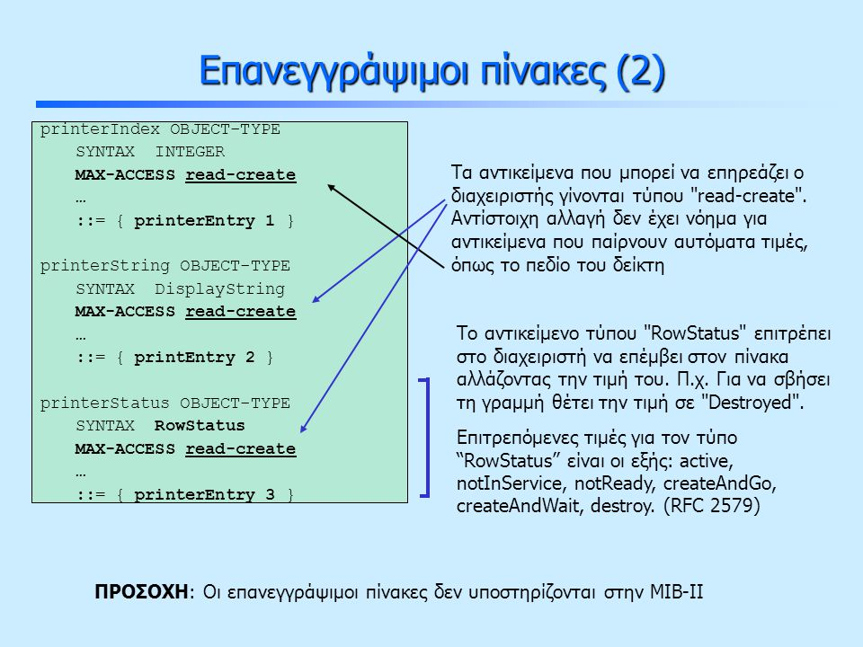 Επανεγγράψιμοι πίνακες (2)‏ printerIndex OBJECT-TYPE SYNTAX INTEGER MAX-ACCESS read-create … ::= { printerEntry 1 } printerString OBJECT-TYPE SYNTAX DisplayString MAX-ACCESS read-create … ::= { printEntry 2 } printerStatus OBJECT-TYPE SYNTAX RowStatus MAX-ACCESS read-create … ::= { printerEntry 3 } Το αντικείμενο τύπου RowStatus επιτρέπει στο διαχειριστή να επέμβει στον πίνακα αλλάζοντας την τιμή του.