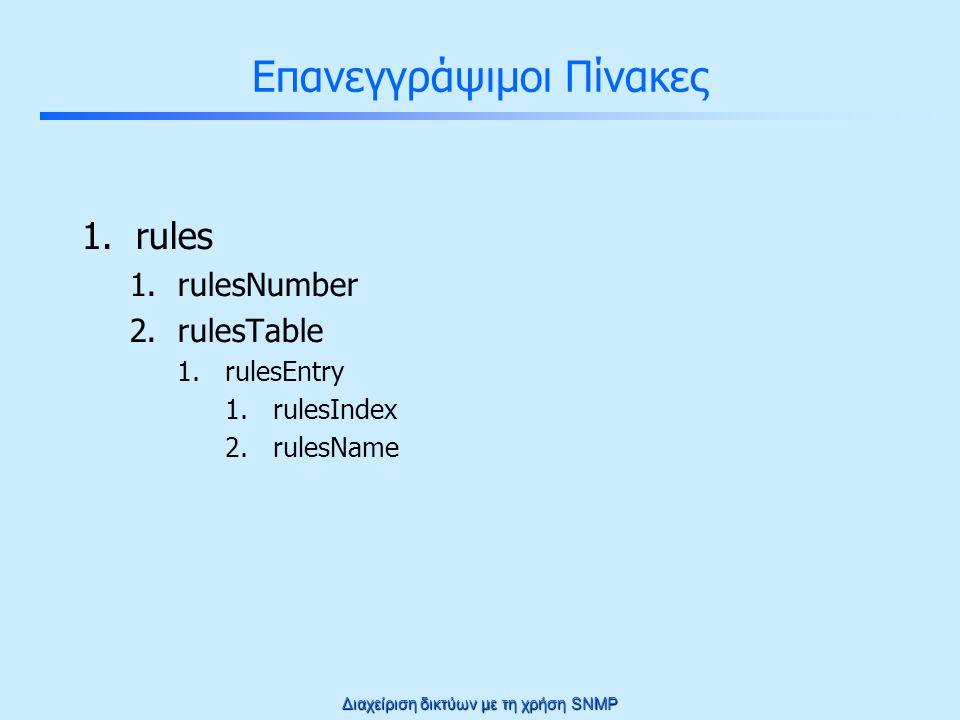 Επανεγγράψιμοι Πίνακες 1.rules 1.rulesNumber 2.rulesSlot 3.rulesTable 1.rulesEntry 1.rulesIndex 2.rulesName 3.rulesRowStatus Διαχείριση δικτύων με τη χρήση SNMP