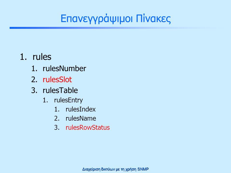Επανεγγράψιμοι Πίνακες 1.rules 1.rulesNumber 2.rulesSlot 3.rulesTable 1.rulesEntry 1.rulesIndex 2.rulesName 3.rulesRowStatus Διαχείριση δικτύων με τη