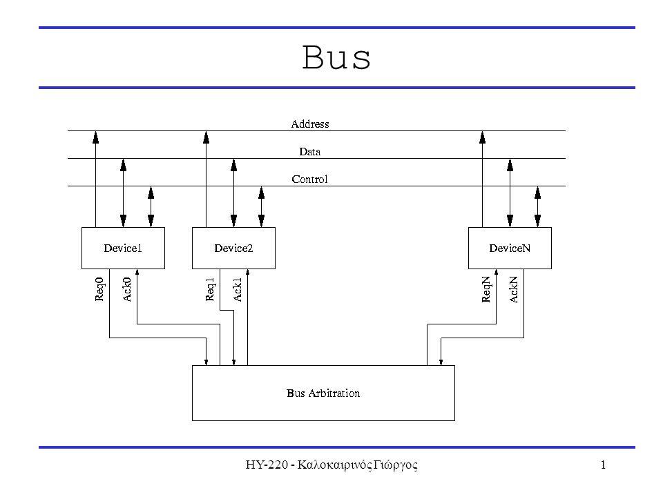 ΗΥ-220 - Καλοκαιρινός Γιώργος1 Bus