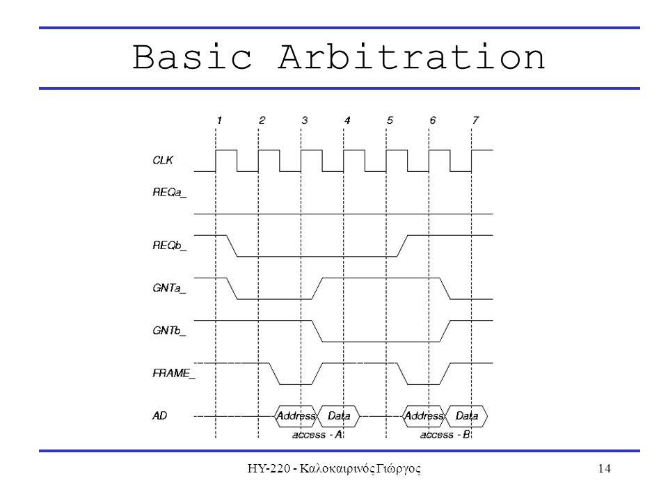 ΗΥ-220 - Καλοκαιρινός Γιώργος14 Basic Arbitration