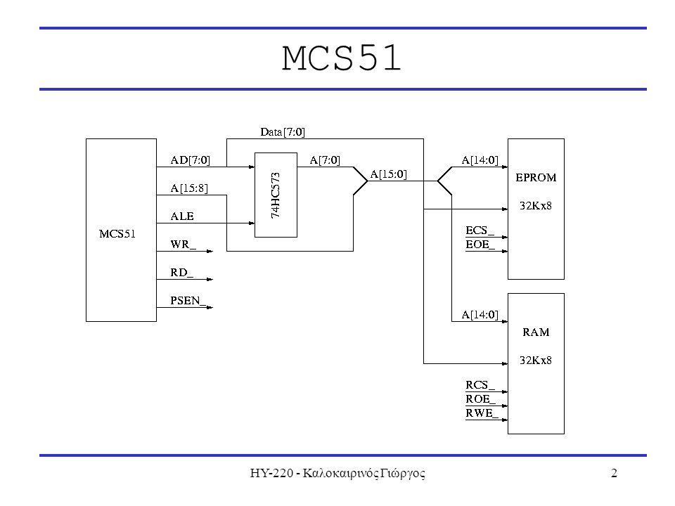 ΗΥ-220 - Καλοκαιρινός Γιώργος2 MCS51