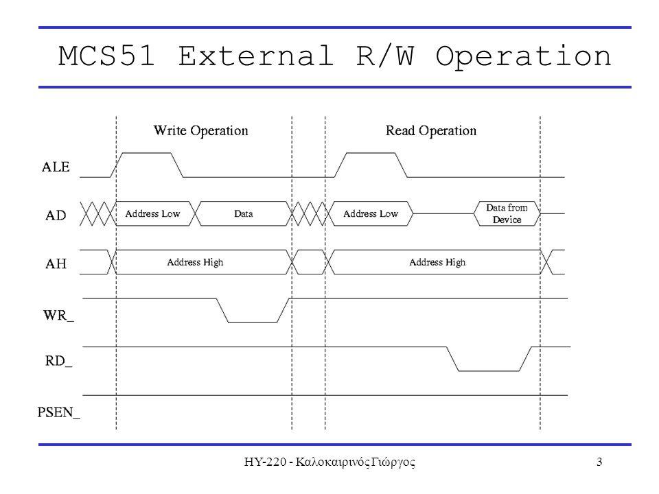 ΗΥ-220 - Καλοκαιρινός Γιώργος3 MCS51 External R/W Operation