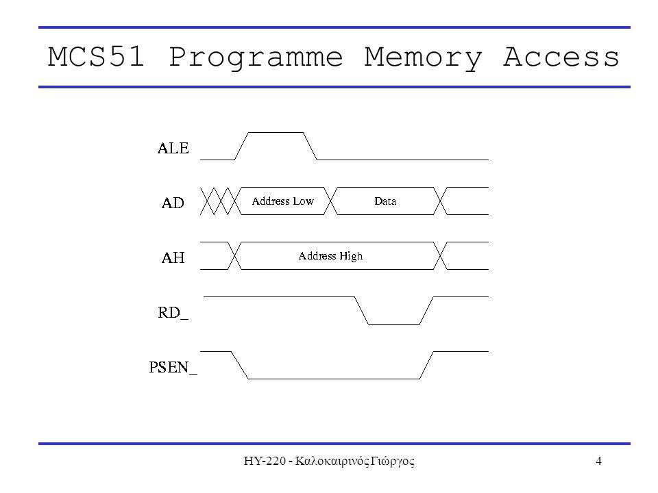 ΗΥ-220 - Καλοκαιρινός Γιώργος4 MCS51 Programme Memory Access