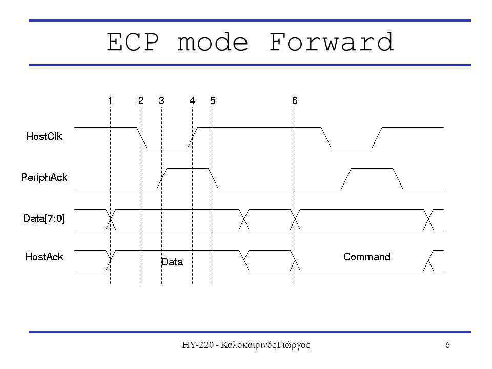 ΗΥ-220 - Καλοκαιρινός Γιώργος6 ECP mode Forward