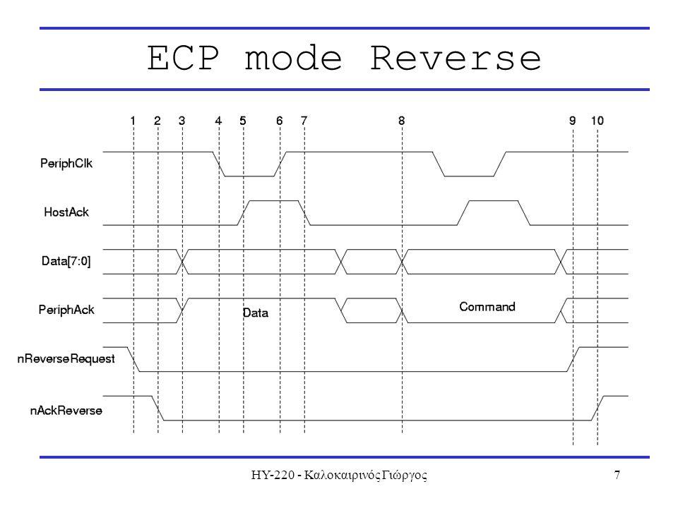 ΗΥ-220 - Καλοκαιρινός Γιώργος7 ECP mode Reverse