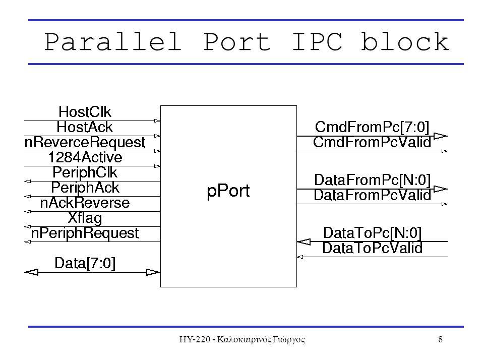 ΗΥ-220 - Καλοκαιρινός Γιώργος8 Parallel Port IPC block