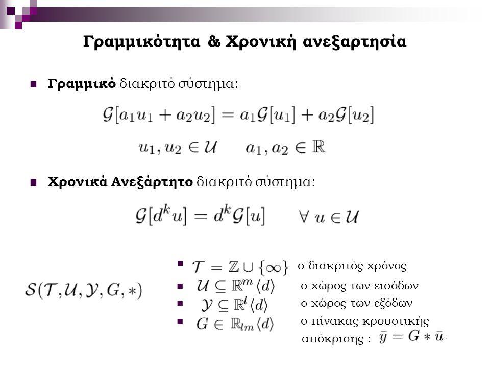 Γραμμικότητα & Χρονική ανεξαρτησία Γραμμικό διακριτό σύστημα: Χρονικά Ανεξάρτητο διακριτό σύστημα:  ο διακριτός χρόνος ο χώρος των εισόδων ο χώρος τω