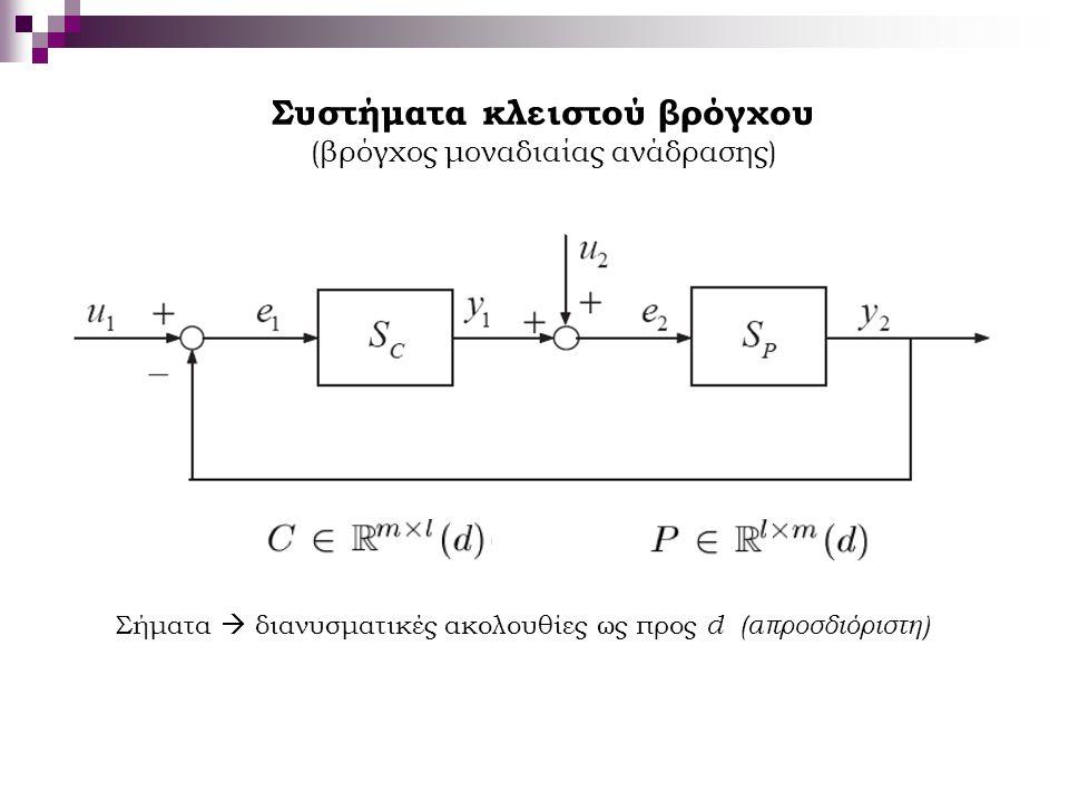 Συστήματα κλειστού βρόγχου (βρόγχος μοναδιαίας ανάδρασης) Σήματα  διανυσματικές ακολουθίες ως προς d (απροσδιόριστη)