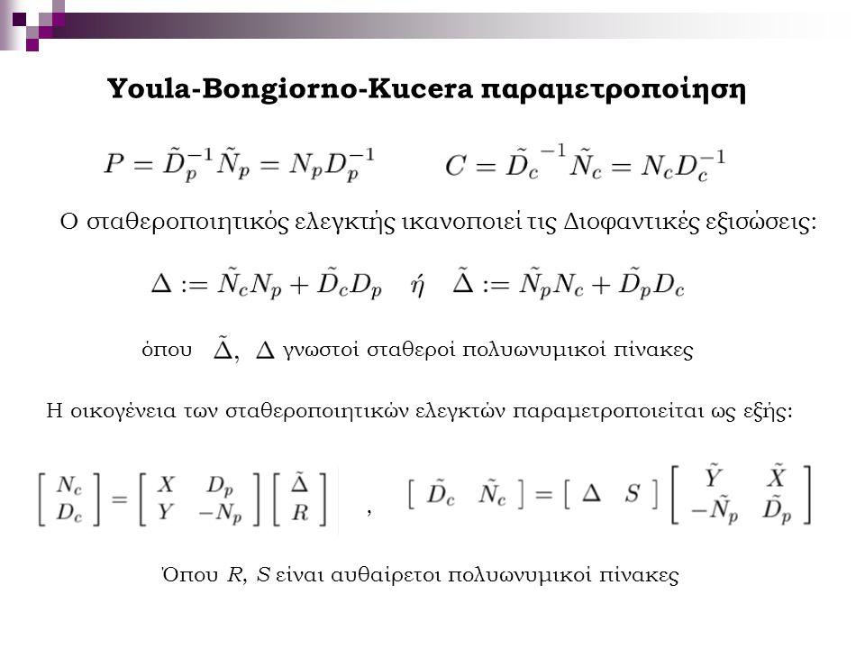 Youla-Bongiorno-Kucera παραμετροποίηση Ο σταθεροποιητικός ελεγκτής ικανοποιεί τις Διοφαντικές εξισώσεις: Η οικογένεια των σταθεροποιητικών ελεγκτών πα
