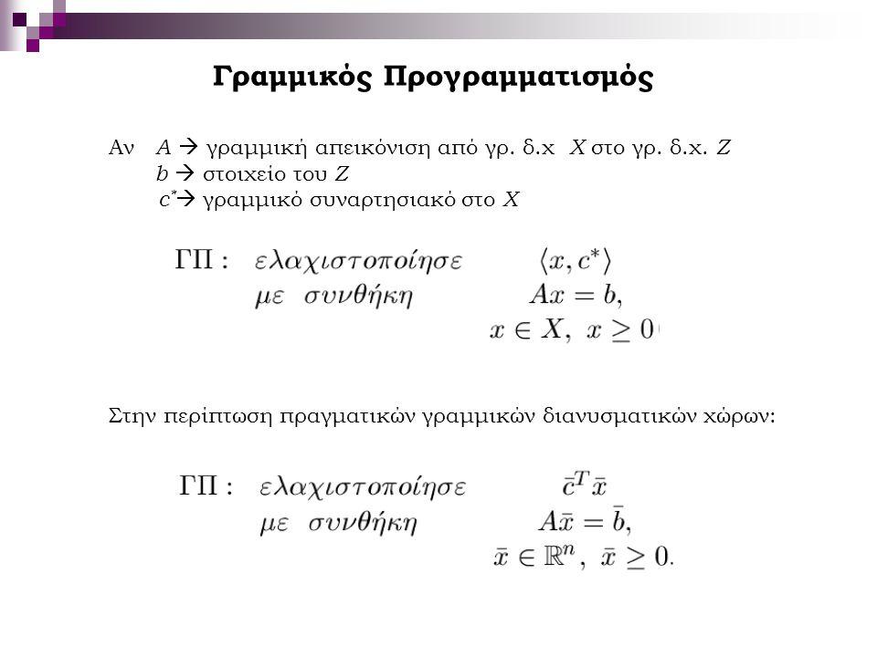 Γραμμικός Προγραμματισμός Στην περίπτωση πραγματικών γραμμικών διανυσματικών χώρων: Αν Α  γραμμική απεικόνιση από γρ. δ.χ Χ στο γρ. δ.χ. Z b  στοιχε