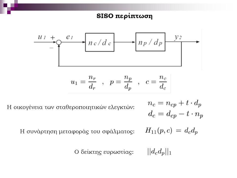 Η οικογένεια των σταθεροποιητικών ελεγκτών: SISO περίπτωση Η συνάρτηση μεταφοράς του σφάλματος: Ο δείκτης ευρωστίας: