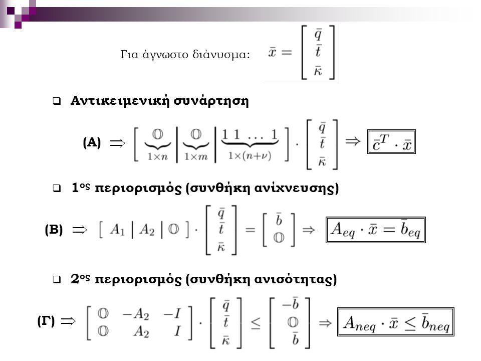 Για άγνωστο διάνυσμα:  Αντικειμενική συνάρτηση  1 ος περιορισμός (συνθήκη ανίχνευσης)  2 ος περιορισμός (συνθήκη ανισότητας) (Α) (Β) (Γ)
