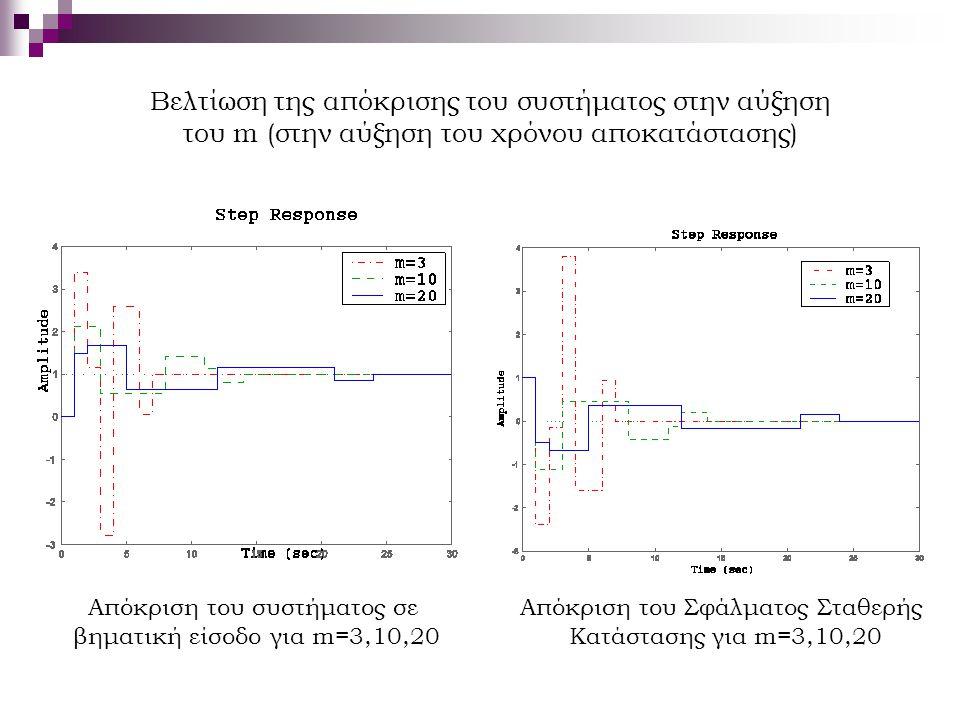 Βελτίωση της απόκρισης του συστήματος στην αύξηση του m (στην αύξηση του χρόνου αποκατάστασης) Απόκριση του συστήματος σε βηματική είσοδο για m=3,10,2