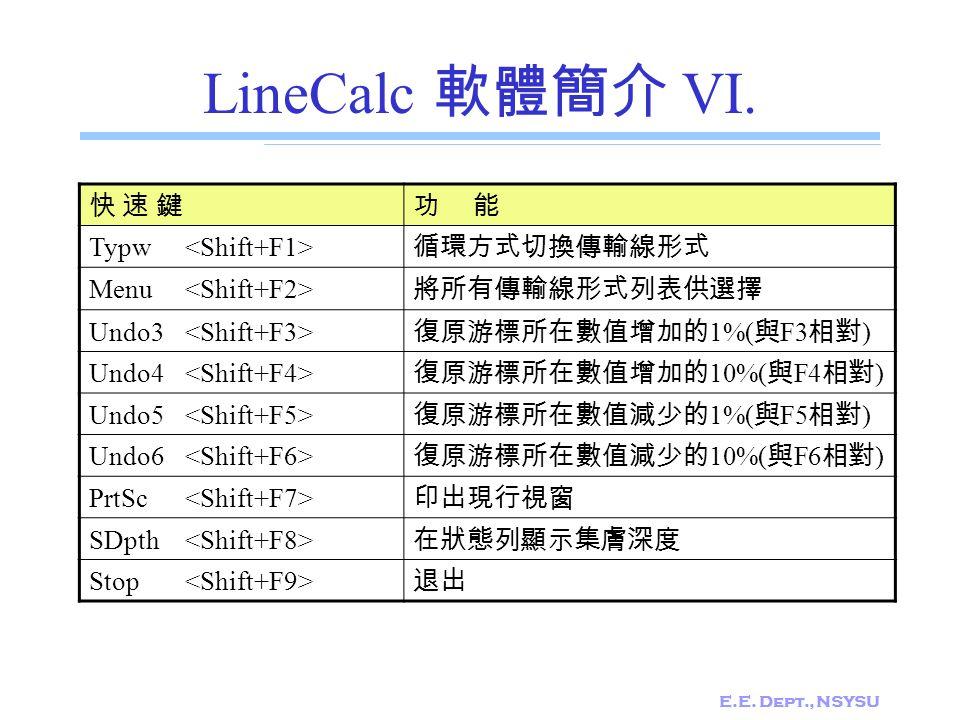 E.E. Dept., NSYSU LineCalc 軟體簡介 VI. 快 速 鍵快 速 鍵功 能 Typw 循環方式切換傳輸線形式 Menu 將所有傳輸線形式列表供選擇 Undo3 復原游標所在數值增加的 1%( 與 F3 相對 ) Undo4 復原游標所在數值增加的 10%( 與 F4 相對 )
