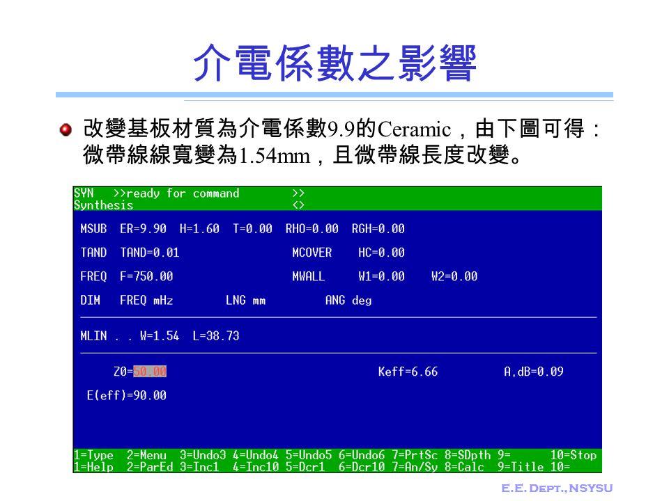E.E. Dept., NSYSU 介電係數之影響 改變基板材質為介電係數 9.9 的 Ceramic ,由下圖可得: 微帶線線寬變為 1.54mm ,且微帶線長度改變。