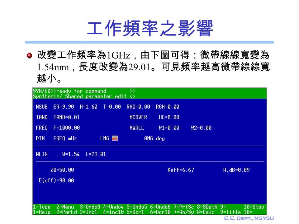 E.E. Dept., NSYSU 工作頻率之影響 改變工作頻率為 1GHz ,由下圖可得:微帶線線寬變為 1.54mm ,長度改變為 29.01 。可見頻率越高微帶線線寬 越小。