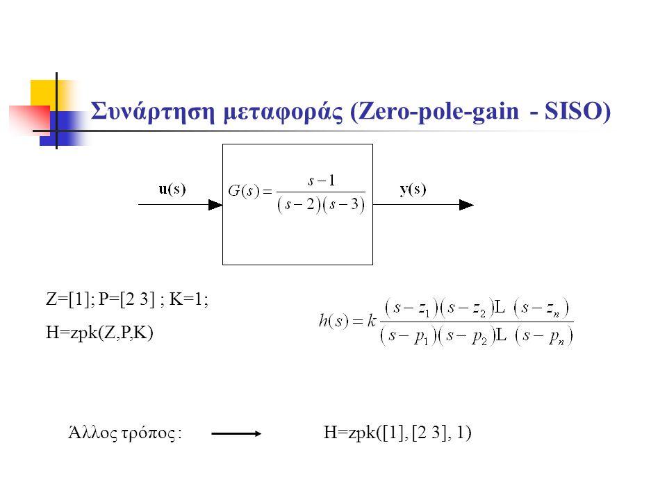 Συνάρτηση μεταφοράς (Zero-pole-gain - SISO) Z=[1]; P=[2 3] ; K=1; H=zpk(Z,P,K) H=zpk([1], [2 3], 1)Άλλος τρόπος :