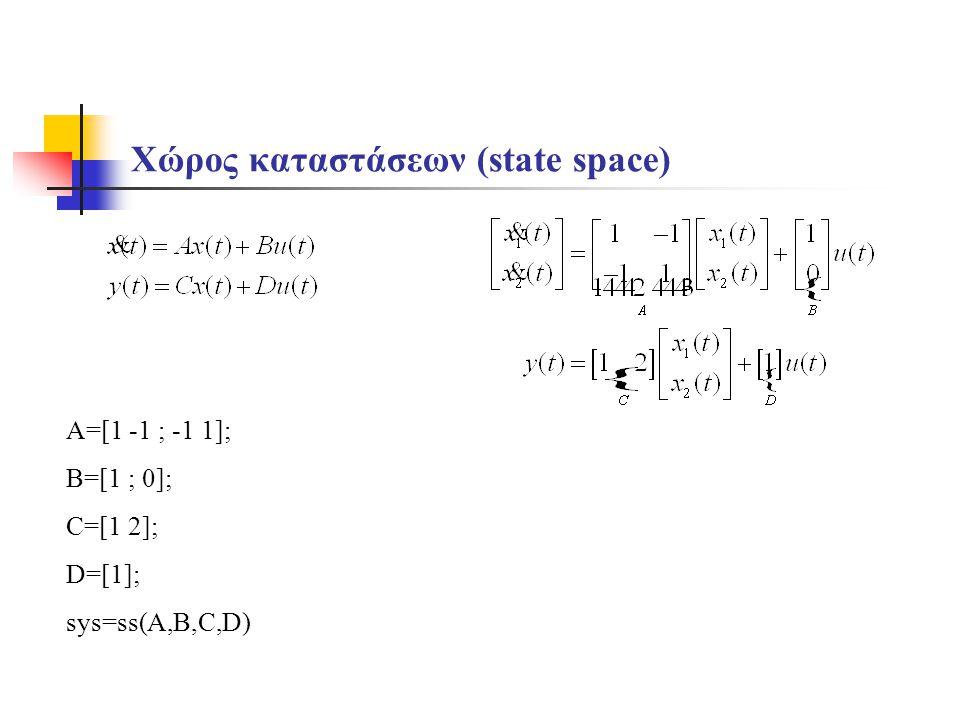 Χώρος καταστάσεων (state space) A=[1 -1 ; -1 1]; B=[1 ; 0]; C=[1 2]; D=[1]; sys=ss(A,B,C,D)