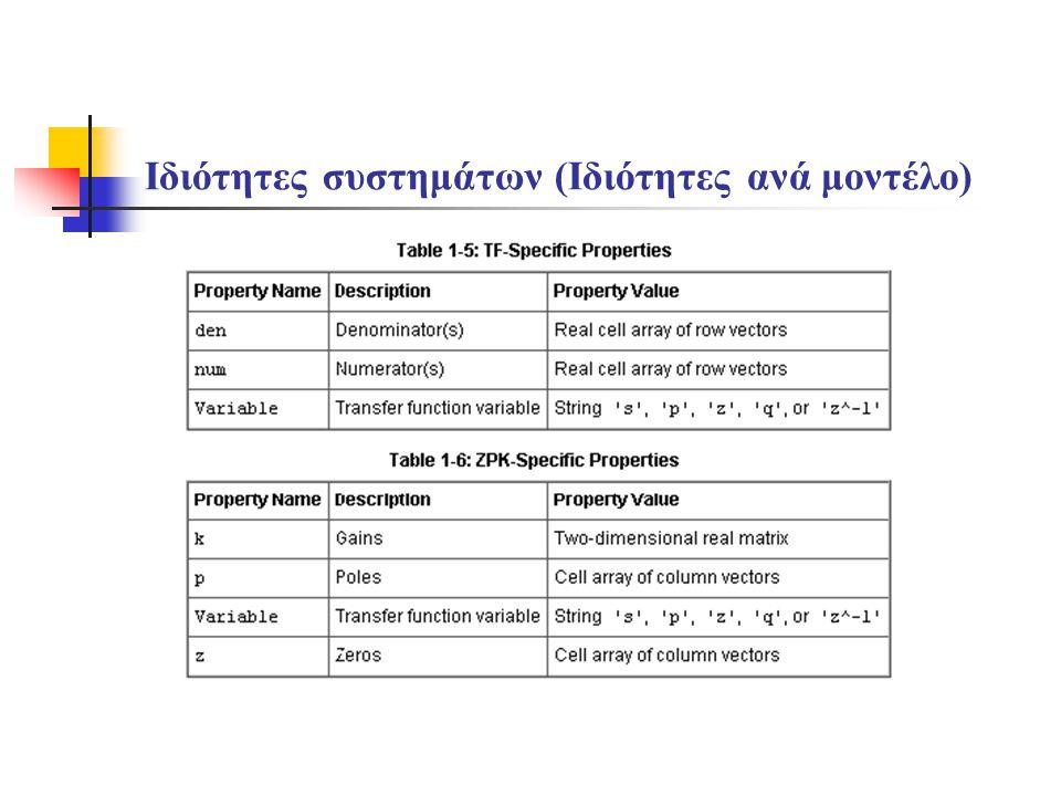Ιδιότητες συστημάτων (Ιδιότητες ανά μοντέλο)