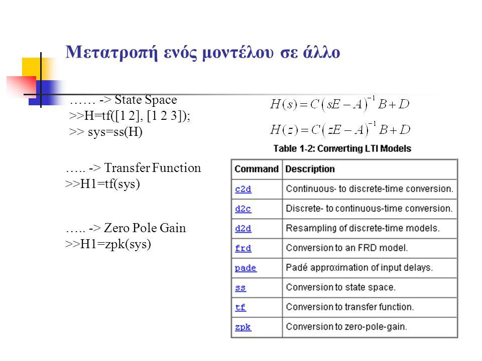 Μετατροπή ενός μοντέλου σε άλλο …… -> State Space >>H=tf([1 2], [1 2 3]); >> sys=ss(H) …..