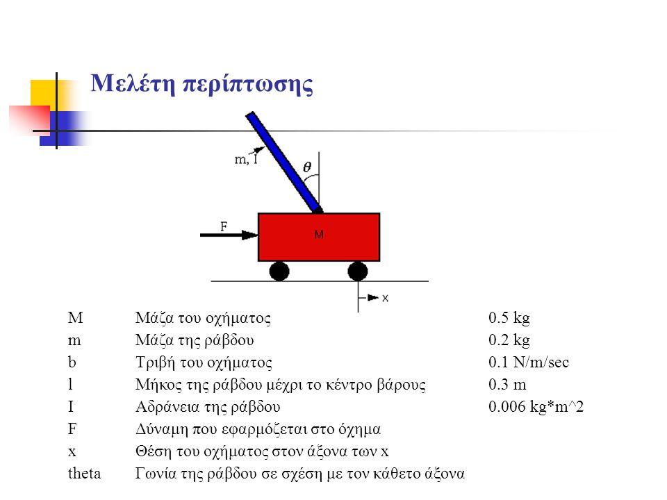 Μελέτη περίπτωσης MΜάζα του οχήματος0.5 kg mΜάζα της ράβδου0.2 kg bΤριβή του οχήματος0.1 N/m/sec lΜήκος της ράβδου μέχρι το κέντρο βάρους0.3 m IΑδράνεια της ράβδου0.006 kg*m^2 FΔύναμη που εφαρμόζεται στο όχημα xΘέση του οχήματος στον άξονα των x thetaΓωνία της ράβδου σε σχέση με τον κάθετο άξονα