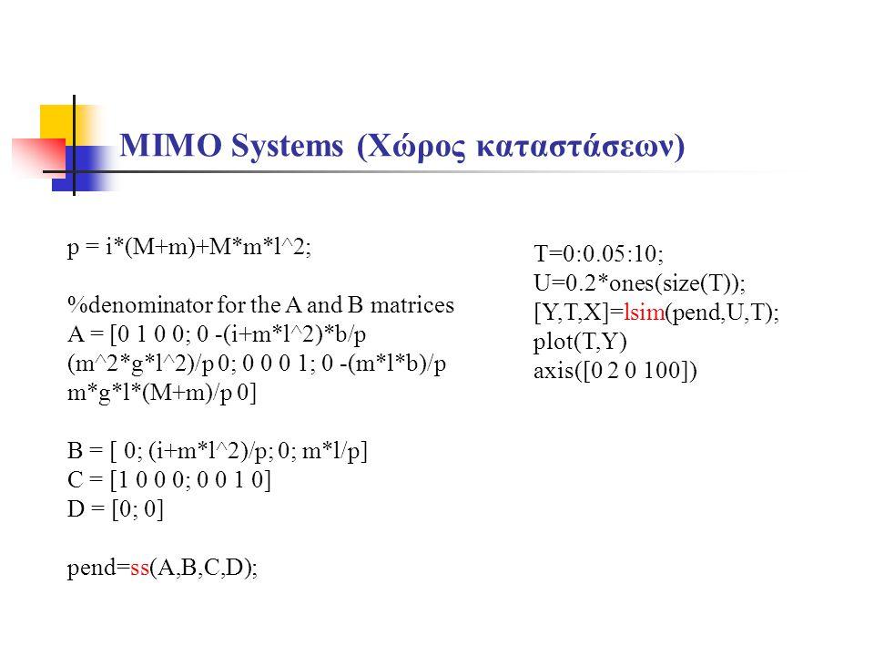 p = i*(M+m)+M*m*l^2; %denominator for the A and B matrices A = [0 1 0 0; 0 -(i+m*l^2)*b/p (m^2*g*l^2)/p 0; 0 0 0 1; 0 -(m*l*b)/p m*g*l*(M+m)/p 0] B = [ 0; (i+m*l^2)/p; 0; m*l/p] C = [1 0 0 0; 0 0 1 0] D = [0; 0] pend=ss(A,B,C,D); T=0:0.05:10; U=0.2*ones(size(T)); [Y,T,X]=lsim(pend,U,T); plot(T,Y) axis([0 2 0 100])
